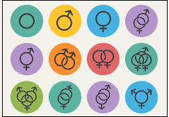 dreamdateuk.co.uk - What genders are there?